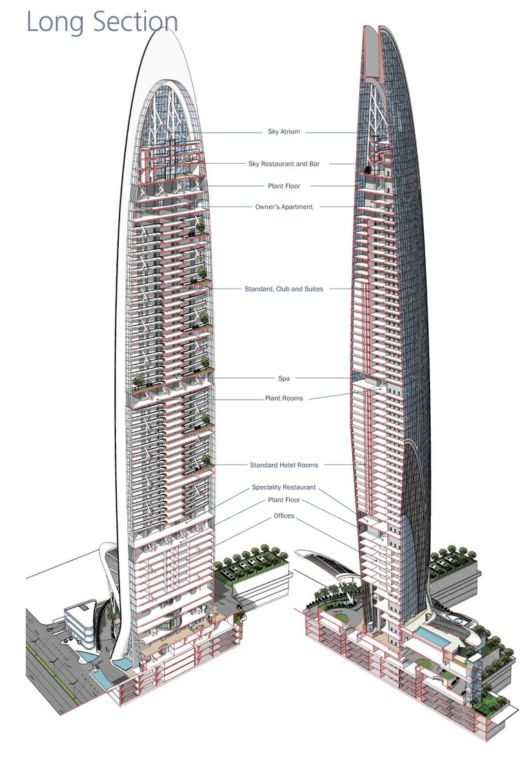 Great Namaste Tower and Hotel
